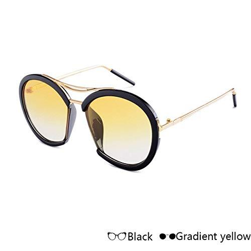 d6e47a9b48 Bharat Ventures C  2018 New Round Sunglasses Women Full Frame Glasses  Female Sunglasses UV 400 Eye  Amazon.in  Clothing   Accessories