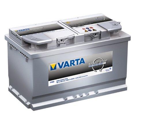 F22 Varta Car Battery 80 Ah: