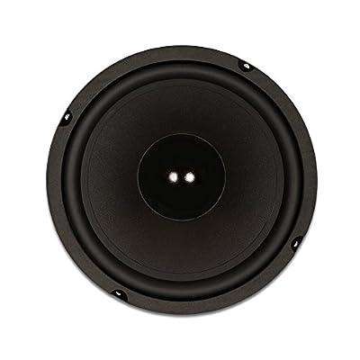 Goldwood Sound GW-8024 Rubber Surround 8