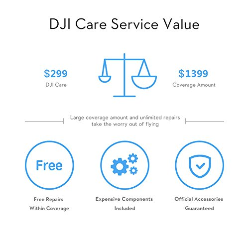 DJI-Phantom-4-DJI-Care-1-Year-Plan-Entity-Card