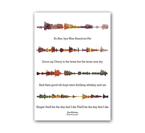 Lab No. 4 The Quotography Department Lab No. 4 Don McLean American Pie Song Soundwave Lyrics Music Print