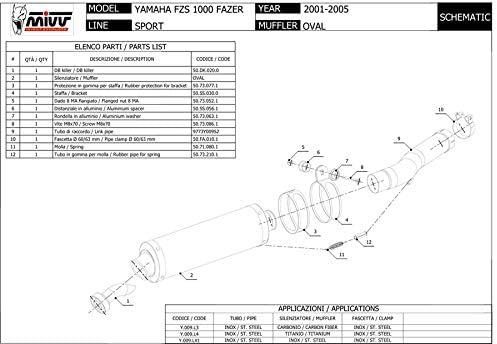 Pot /échappement FZS 1000 FAZER 2005 Oval MIVV Carbone