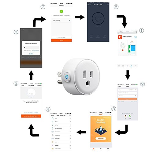 2018 Smart Plug Alexa Accessories Outlet 2 Pack,Compatible With Alexa/Google Home,WiFi Smart Socket Outlet Remote Control For Phone,No Hub Required by E-SmartPrime (Image #1)