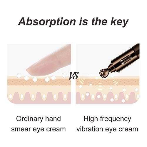 41kx2ml86tL - Anti-Aging Eye Cream, Eye Treatment Cream, Eye Firming Cream, for Moisturizing Firming Eye Skin, Reduces Eye Bags, Dark Circles, Puffiness, Crow's Feet, Fine Lines