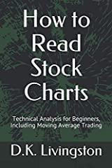 If you have ever struggled in the financial markets before, you were probably striving to find a solution. You might have wondered what separates successful traders from unsuccessful ones.This book will focus on the technical analysis informa...