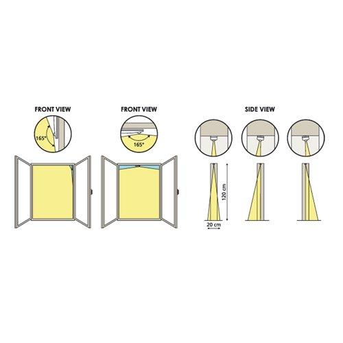 Sensor de Doble Tecnología Para puertas y ventanas Efecto ...