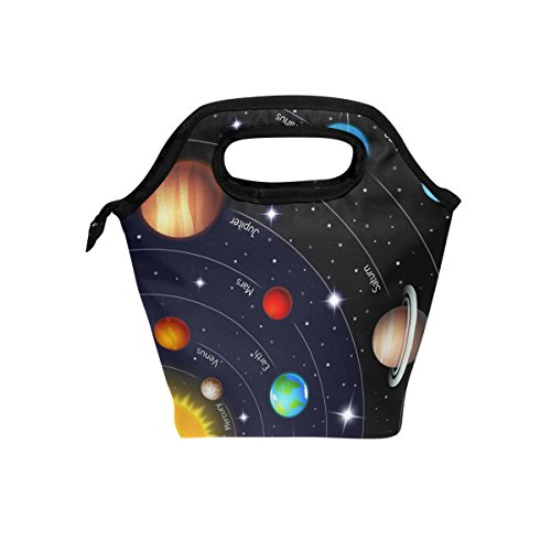 JOYPRINT Lunch Box Bag, Universe Galaxy Solar System Insulated Cooler Ice Lunchbox Tote Bag Handbag for Men Women Kids Adult Boys Girls