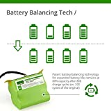 Lithium Neato XV Series Replacement Battery for