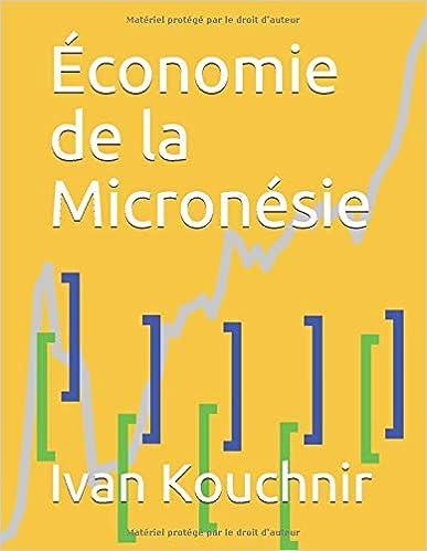 Économie de la Micronésie