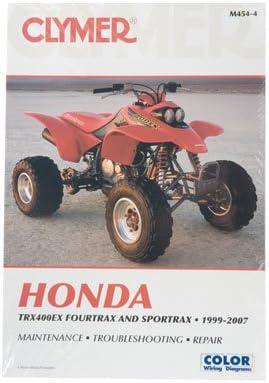 Clymer - Manual de reparación para Honda TRX 400 X 2009 ...