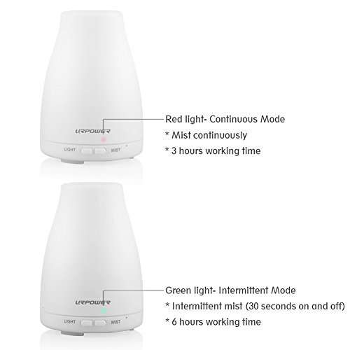 URPOWER 2nd Version Essential Oil Diffuser Aroma Essential Oil Cool Mist Humidifier with Adjustable Mist Mode,Waterless Auto Shut off and 7 Color LED Lights Changing for Home Office Baby