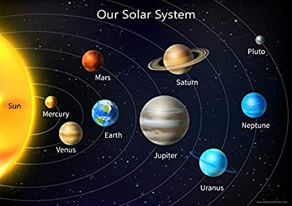 Image result for space solar system