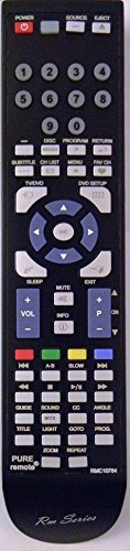 Brand new Replacement remote for Coby RC-056