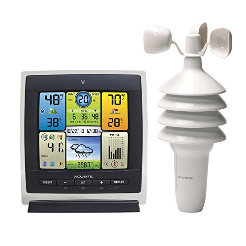 AcuRite 01301 Pro 3-in-1 Color Weather Station with Wind Speed