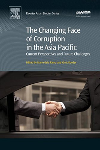 the-changing-face-of-corruption-in-the-asia-pacific-current-perspectives-and-future-challenges