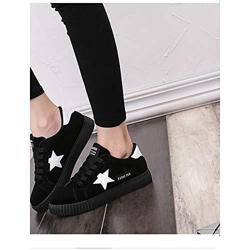 ZHZNVX Zapatos de Mujer PU (Poliuretano) Primavera/Verano Comfort Sneakers Flat Heel Grey/Red / Pink Black