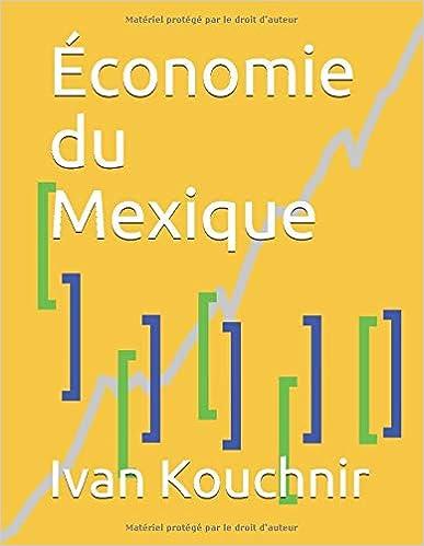 Économie du Mexique