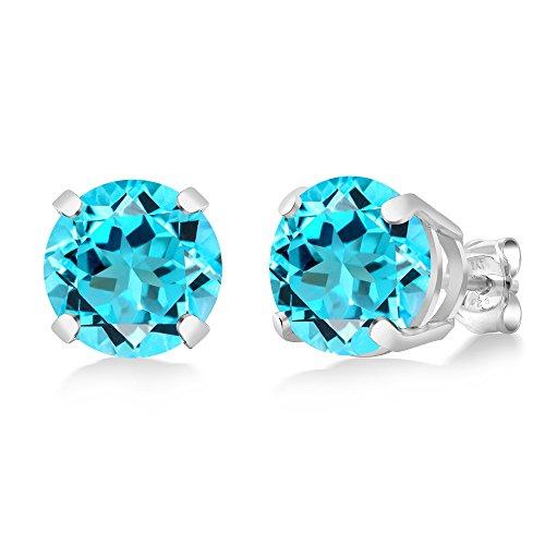 Gem Stone King Swiss Blue Topaz 925 Sterling Silver Basket Stud Earrings 5.10 Cttw Round Cut -
