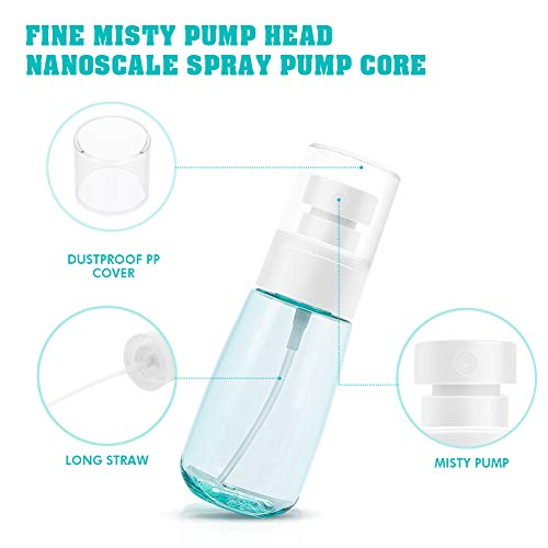 MAQUITA Spray Bottles, 6 pack Perfume Atomisers Bottle 3 colors Fragrance Bottle Travel Atomiser Mini Size Refillable Liquid Containers (60ml)