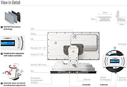 Selfsat Snipe V2 SE Twin - Antena parabólica automática
