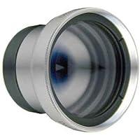 Digital Professional Lens