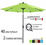 Patio Watcher 9 FT Outdoor Solar Powered Patio Umbrella, 40 LED with 2 Charge Mode(Solar and Adaptor),250GSM Fabric with Push Button Tilt and Crank,Lime Green