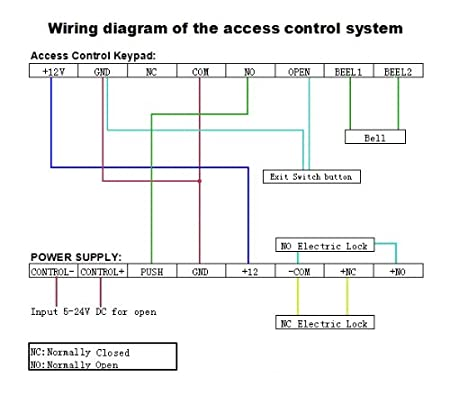 push on wiring diagram for maglock with Wireless Mag Ic Lock Wiring Diagram on Watch further Wireless Mag ic Lock Wiring Diagram together with BWFnbG9jayBkb29yIHJlbGVhc2U likewise Preview Design 20elements 20  20Alarm 20and 20access 20control as well 44.