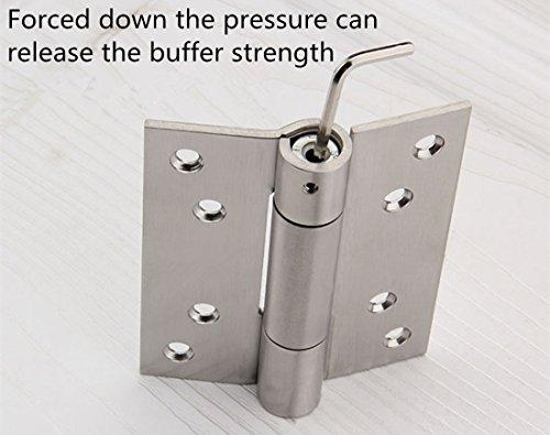 Automatic Door Closer Hinge Pin Automatic Door Closers