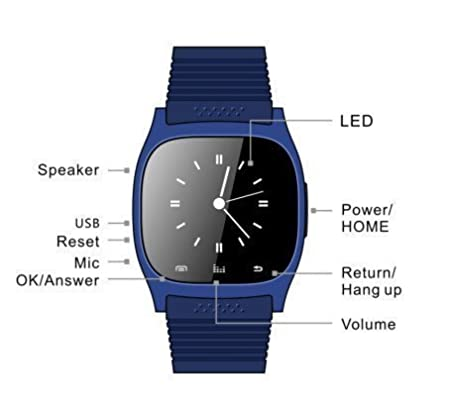 Smartwatch, luluking SOPO M26 Wearable Smartwatch ...