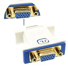 kenable PRO VGA Coupler Socket to Socket 15 pin SVGA Joiner Gender Changer