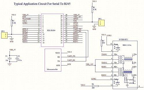 Amazon.com: Hi-link HLK-RM04 Serial-Wifi-Ethernet Wifi Module RS232 ...