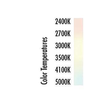 Non-Dimmable RLA155Y TCP 5W Equivalent LED Yellow Bug Light Bulbs
