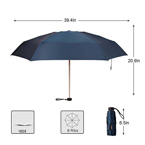 1b89e72f3092 LOPLAY Mini Sun Parasol Lightweight Travel Umbrella, 99% UV - Import ...