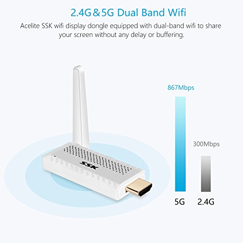 Miracast Dongle/Airplay Dongle/WiFi Display Dongle, 1080P 2.4G/5G Wireless Display Adapter Support HDMI and WIFI Cast Media, Image, PPT to TV, Projector, and Monitor from Android/iOS/Mac/Windows by ACELITE (Image #1)