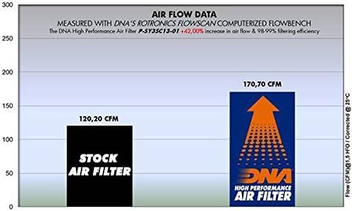 P-SY3SC13-01 PN 07-08 DNA Hochleistungs-Luftfilter f/ür Sym Cruisym 300