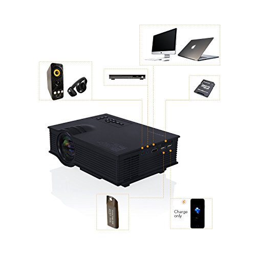Apeman Mini LCD LED Portable Projector Support HD 1080P