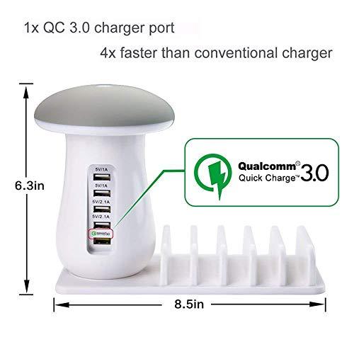 Symboat Station de Charge Chargeur rapide USB 5-Ports USB avec veilleuse LED pour iPhone iPad Tablet Samsung quick charge