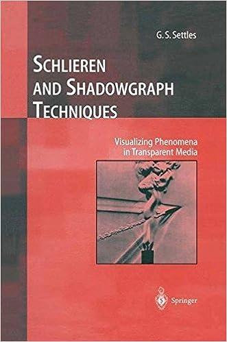Fluid dynamics | Free Library Ebooks