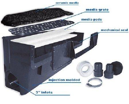 (Savio Engineering Livingponds Filter, Small, F070 Savio Waterfall, Black)