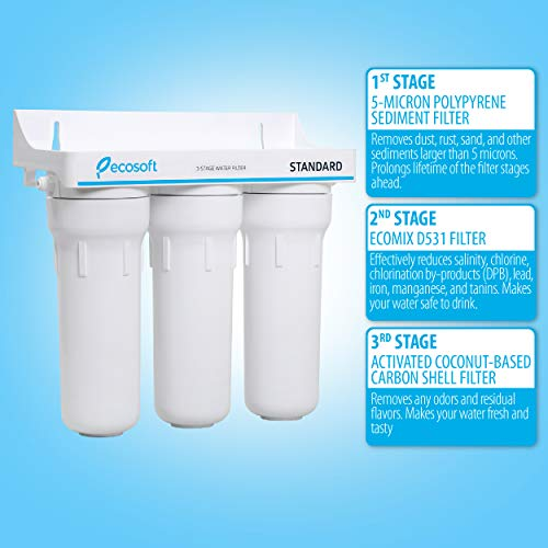 Buy under kitchen sink water filter