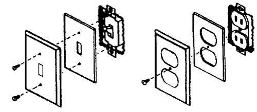 gasket covers  electrical outlet  u0026 light switch plate draft