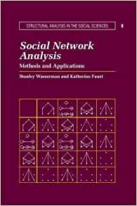 Dynamic Network Analysis (DNA)