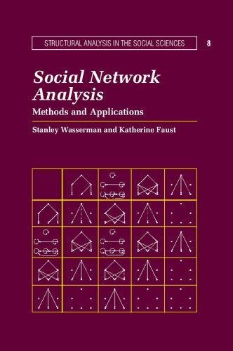 social network analysis wasserman buyer's guide for 2020