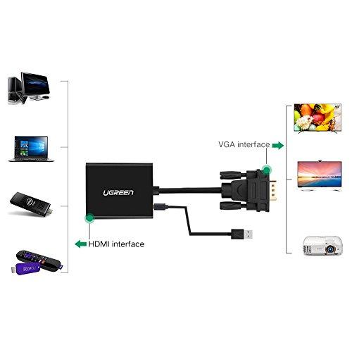 UGREEN Active HDMI Female to VGA Male Adapter Converter with 3.5mm Audio Jack for TV Stick, Raspberry Pi, Google Chromecast, Fire Stick, Tablet PC, Digital Camera , SLR camera