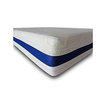 Ventadecolchones - Fundas para Colchones Tejido Stretch + 3D Azul de 20 a 23 cm de Alto y 150 x 190 cm: Amazon.es: Hogar