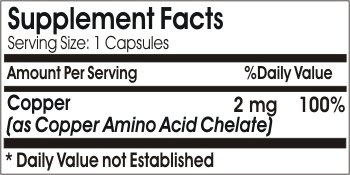 Chelated Copper 2mg ~ 200 Capsules - No Additives ~ Naturetition Supplements