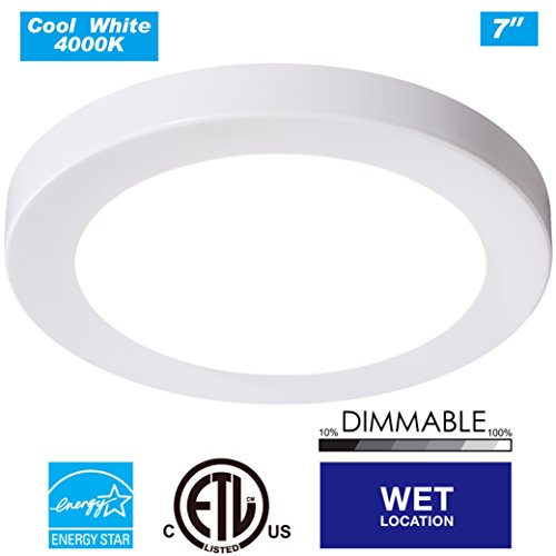 Led Ceiling Light Features - 1