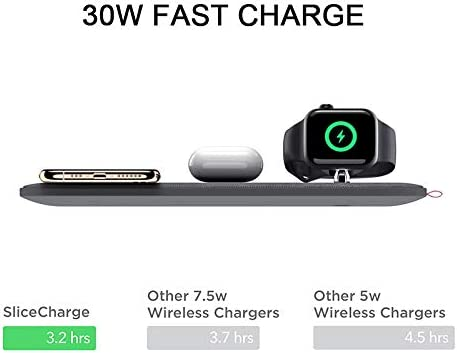 BYBYC Qi 30W Certified Wireless Charger 6 Coil Wireless