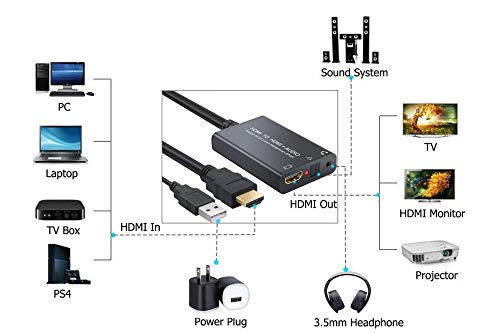 esynic 4k hdmi audio extractor hdmi to hdmi and optical