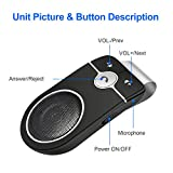 Car Hands Free Bluetooth Speakerphone for Cell